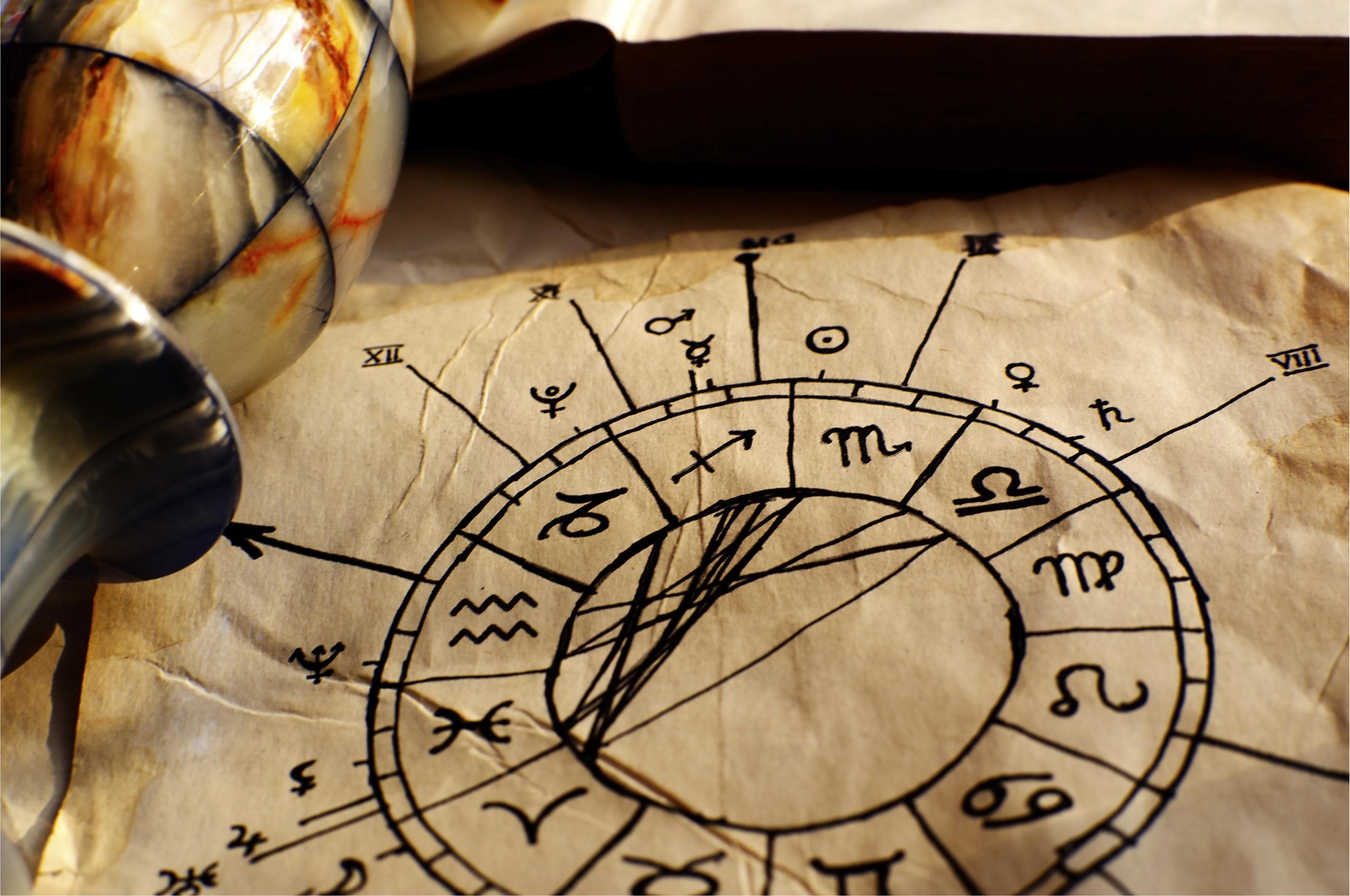 Астрологические события